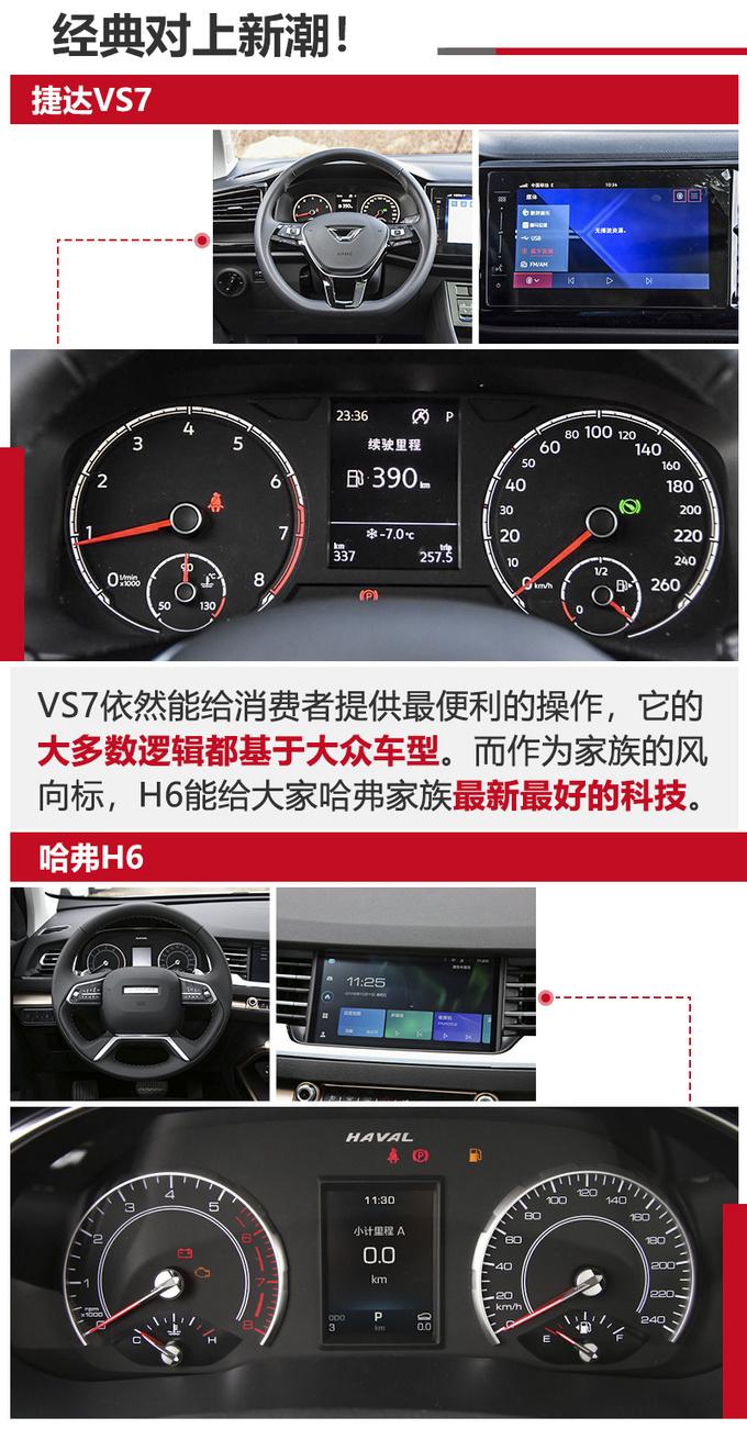 13万买台高品质SUV 捷达VS7和哈弗H6谁更值-图9