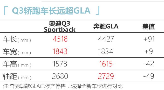 奥迪Q3轿跑5月29号上市 比宝马X2/GLA 28万起售-图7