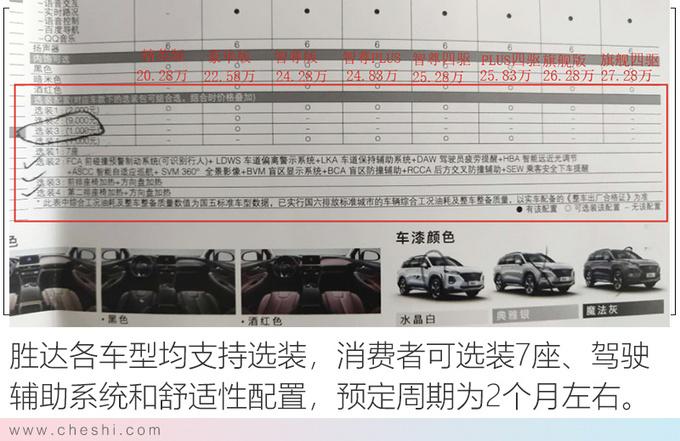 帮您看车现代菲斯塔/朗动热销 ix35/胜达现车少-图12