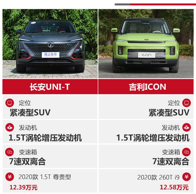 次世代SUV对决 长安UNI-T和吉利ICON怎么选-图5