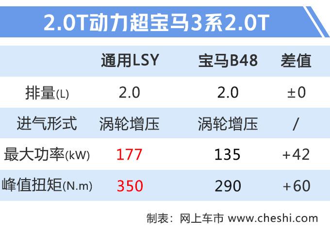 凯迪拉克CT5实车谍照曝光 三天后发布竞争3系-图8