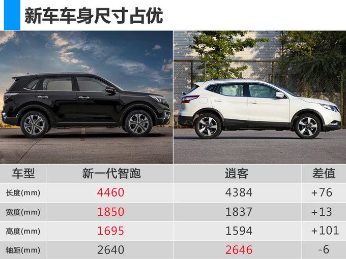 东风悦达起亚全新智跑核心卖点 将于4月17日上市-图5