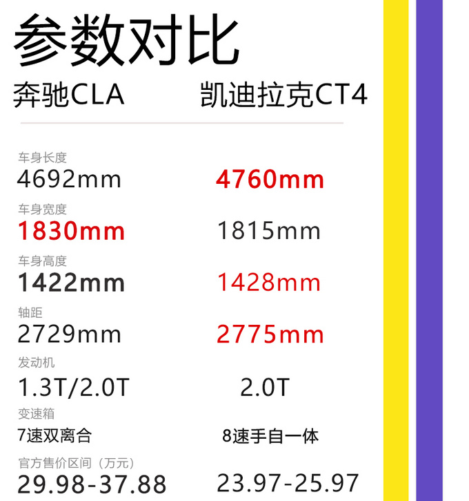 个性和实用兼具 实拍全新奔驰CLA/CLA猎装版-图1