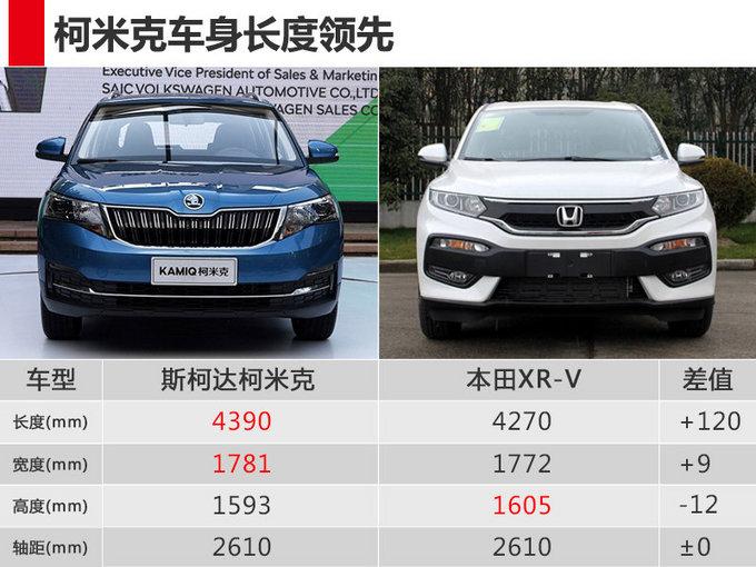 德系SUV的新底线 斯柯达柯米克10.99万起售-图4