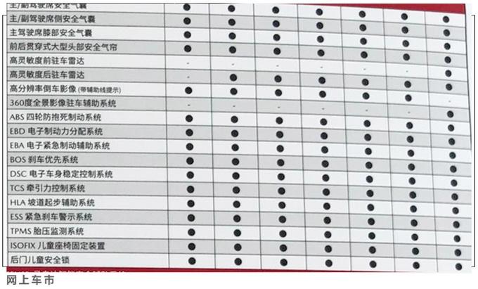 马自达CX-30详细配置曝光 均为两驱版/三天后上市-图10