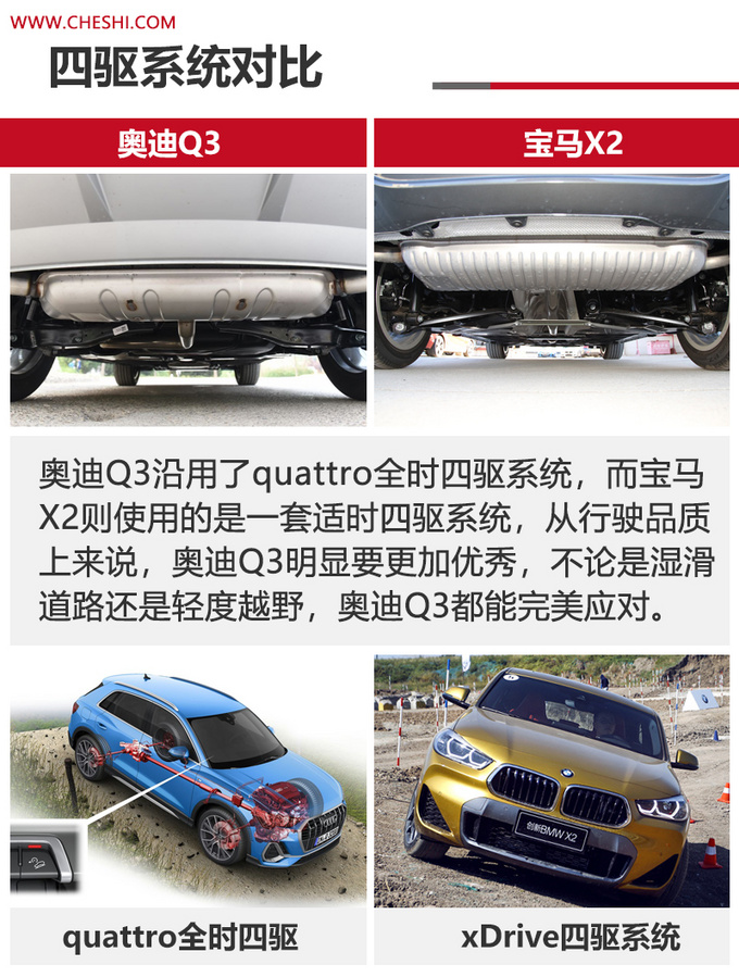 小型豪华SUV的碰撞原来奥迪Q3才是最精致的那一个-图10