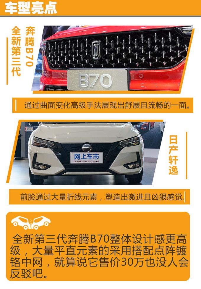 谁是真正国民家轿全新第三代奔腾B70/轩逸比比看-图5