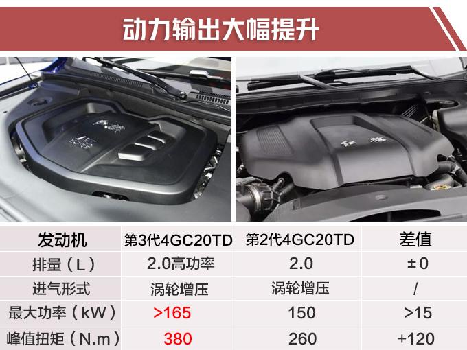 红旗换代H7动力曝光 全新2.0T发动机超奥迪A6L-图1