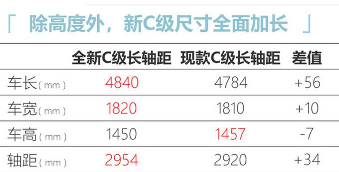 奔驰国产新C级谍照曝光尺寸大涨 最快4月发布-图4
