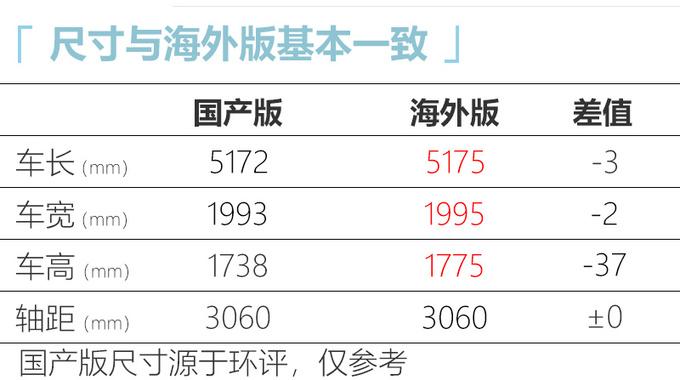 广汽丰田全新塞纳工厂图曝光 车长超5米-下半年发布-图4