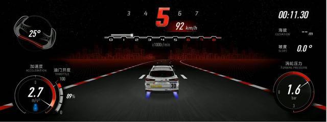 前卫动感的发光体 欧尚X5是如何点亮潮流用车生活-图14