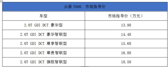 众泰T800豪华大七座SUV武汉正式上市-图1