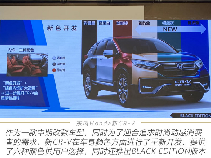拥有200万用户后 东风本田新CR-V带来了哪些惊喜-图7