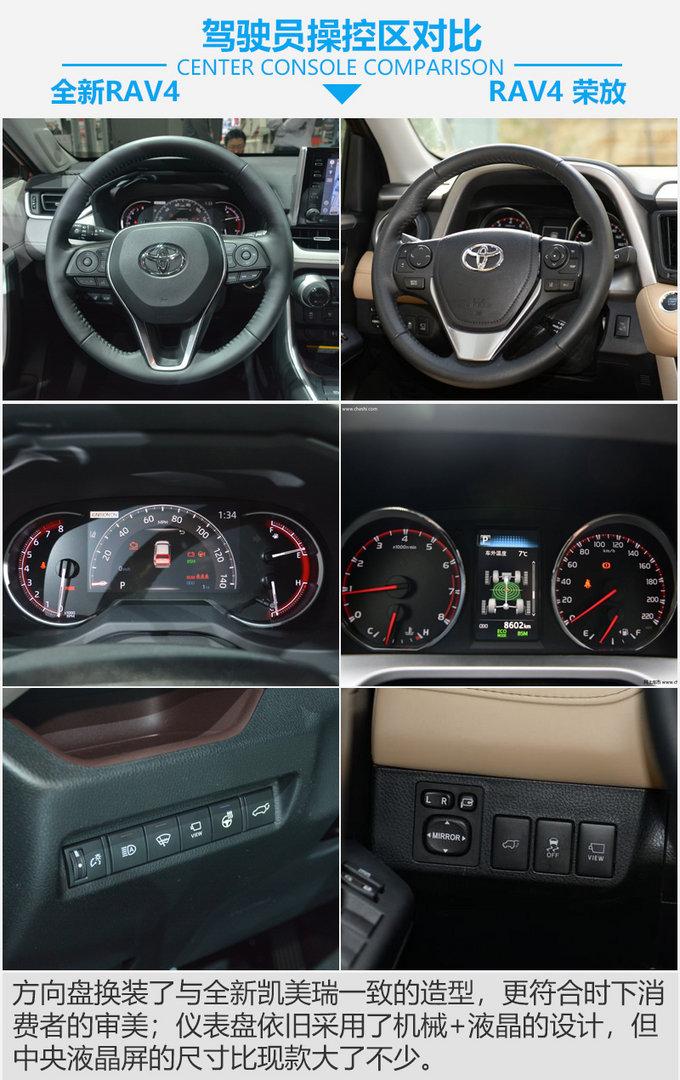 外观设计更奔放 全新丰田RAV4对比RAV4 荣放-图2