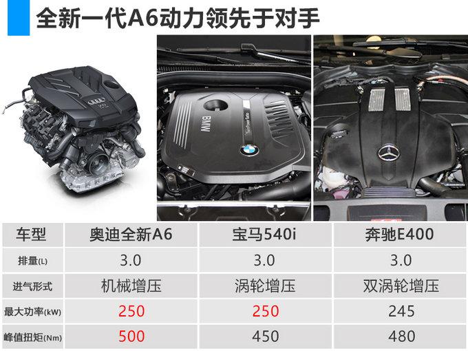 奥迪全新一代A6正式发布 2019年国产加长上市-图1