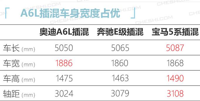 奥迪全新A6L插混售50.8万 涨5.32万配置大幅升级-图3