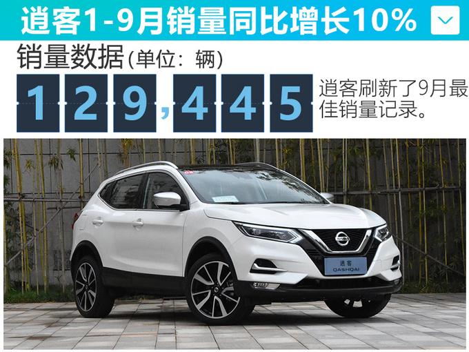 东风日产销量增长破81.8万辆 新轩逸天籁热卖-图7