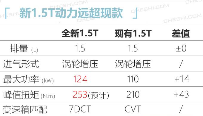 BEIJING新SUV X7 6月上市 搭1.5T引擎配轻混系统-图4