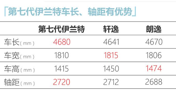 北京现代新产品规划曝光 途胜名图都要换代-图7