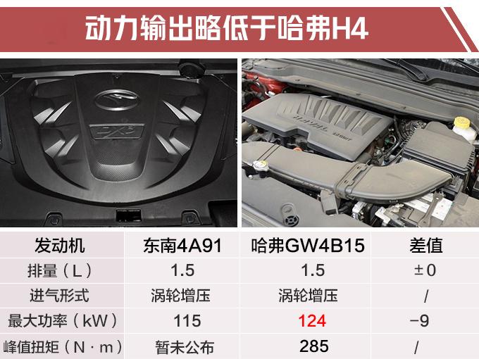东南DX5全新SUV实拍8月上市pK长城哈弗H4-图1