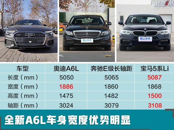 奥迪全新A6L到店实拍 尺寸更大 动力超宝马5系-图2