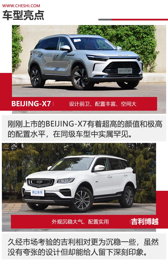 15万级高品质SUV怎么选BEIJING-X7对比吉利博越-图7