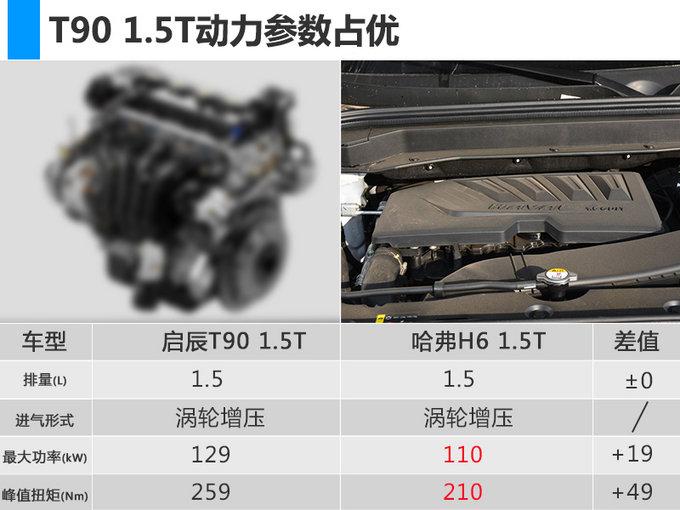 东风启辰T90新增3种动力 1.4T车型将于4月上市-图2