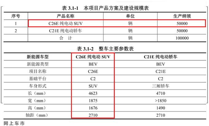 观致新增10万产能 推纯电动SUV/尺寸超荣威RX5 EV-图4