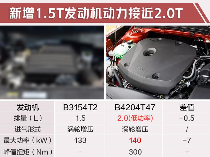沃尔沃国产XC40实拍 5月上市增搭1.5T三缸发动机-图2