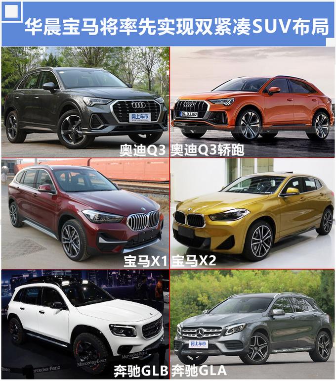 奥迪Q3轿跑SUV天津投产 年产5万辆PK奔驰GLA-图2