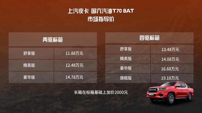 价格最低的柴油自动挡皮卡国六标准+宽体车身-图13
