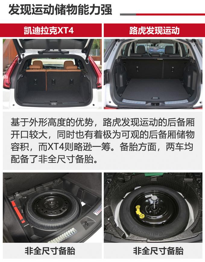 30万买豪华SUV 路虎发现运动/凯迪拉克XT4哪款值-图3