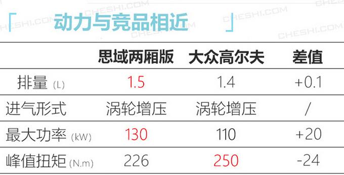 日系今年将推20款新车 威兰达/思域两厢领衔-图14
