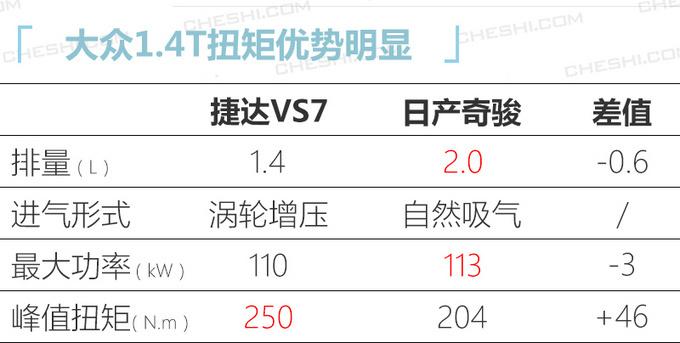 捷达VS7售价官宣 推5款车型10.68万元起售-图8