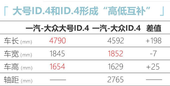 大众推4款电动SUVID.4领衔-明年纯电版途昂-图3