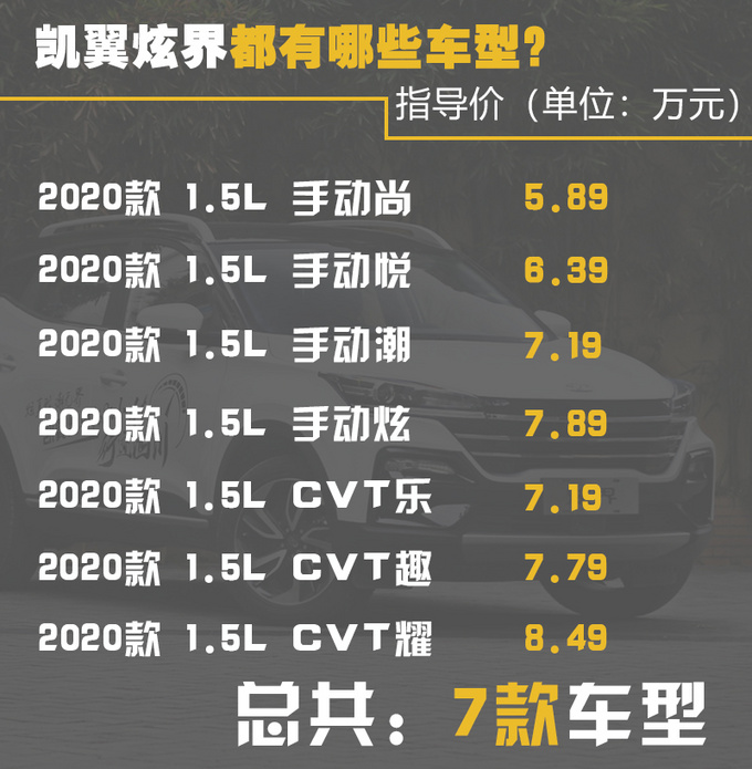 颜值内涵统统有 高性价比SUV炫界哪款值得买-图5