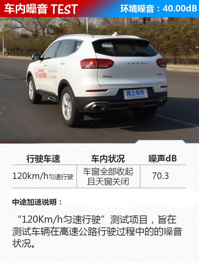 10万级最安静SUV 清华工程师测试哈弗H6静音性-图4