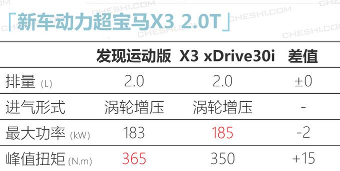 超值全新路虎发现运动版开卖 xx.xx万元起售-图9