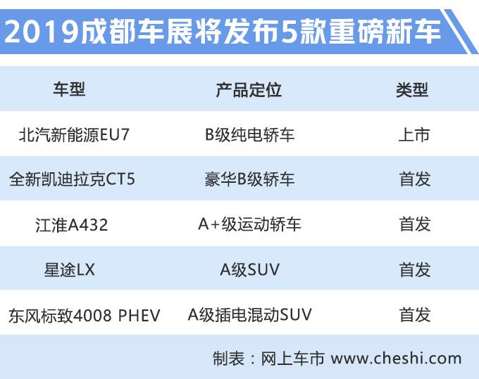 1个月后5款新车将在成都发布 奇瑞豪华SUV领衔-图2
