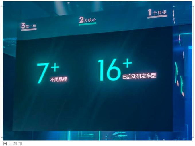 吉利SEA浩瀚架构发布 领克等品牌使用-推16款新车-图5