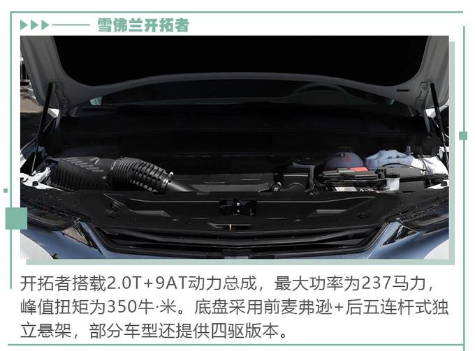 从实惠到奢华 不同需求的消费者如何选择SUV-图16