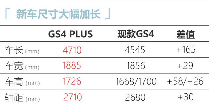 广汽传祺GS4 PLUS下半年上市 增2.0T动力超大众-图6