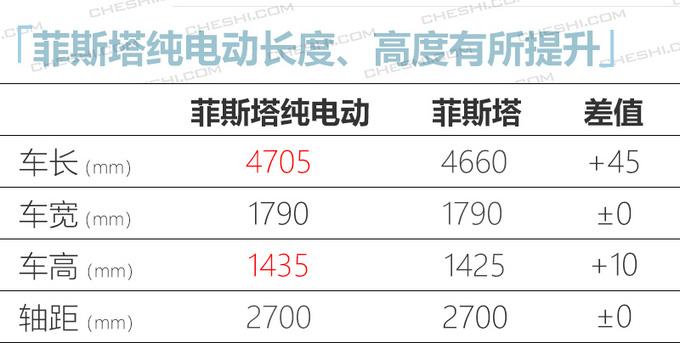 日韩系推5款纯电动车型 菲斯塔纯电17.38万起-图7