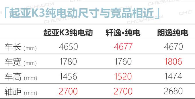 日韩系推5款纯电动车型 菲斯塔纯电17.38万起-图16