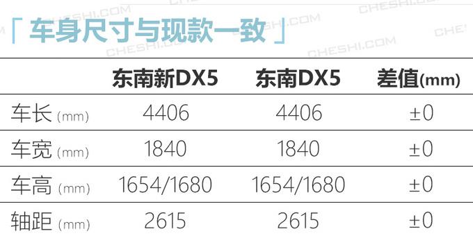 东南小DX7曝光换新1.5T 动力超长安CS55-图7