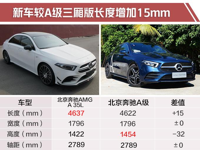 国产AMG奔驰A35长轴距版实拍 动力比S级还强-图2