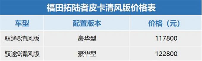 5月7款主流皮卡上市 9.18万起 含8AT/平底货箱-图5