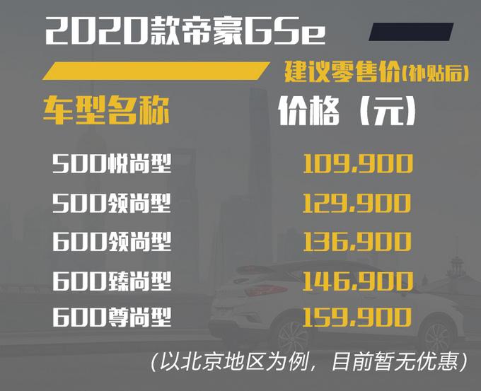15万预算买国产纯电动SUV 你一定不能错过这三款-图6