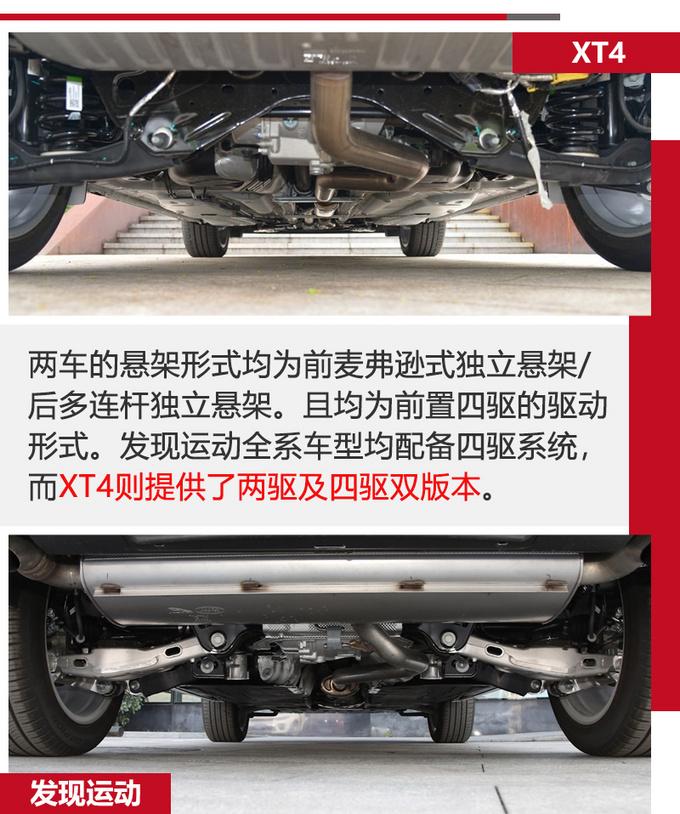 26万买豪华SUV 路虎发现运动/凯迪拉克XT4那款值-图12