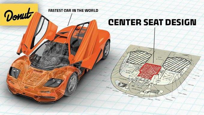 迈凯轮F1因何成为经典除了三座布局还有啥-图1